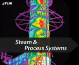 Steam and process systems applications for thermal imaging.